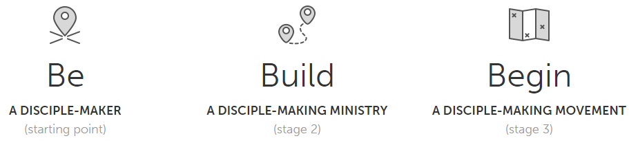 Sonlife Ministries stages of disciple-making